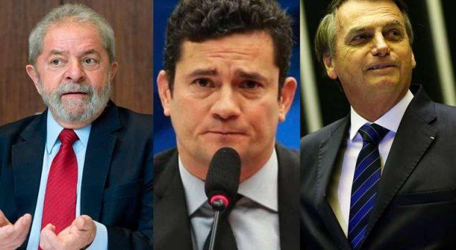 Pesquisa Poder/Data para 2022: Moro tem o maior índice de rejeição e Lula o menor
