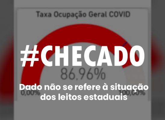 Fake: Ocupação de leitos de Covid em AL não está em 86,96%, como diz imagem nas redes sociais