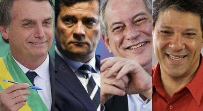 Paraná Pesquisas: Com Bolsonaro garantido, candidatos disputam presença no 2º turno