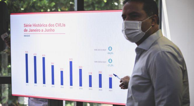 Alagoas se destaca como líder no ranking de transparência dos dados da segurança pública